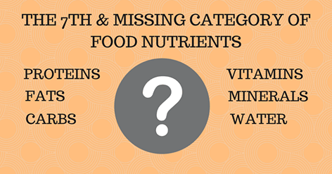 Herbs As The 7th and Missing Category of Food Nutrients